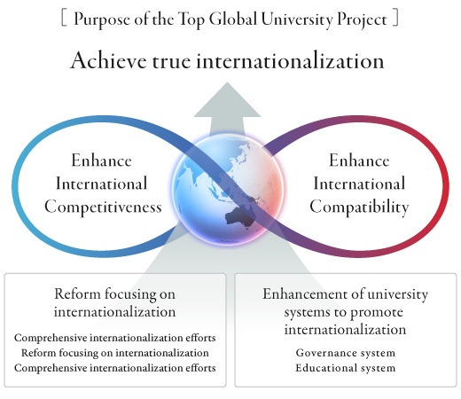 Achieve true internationalization